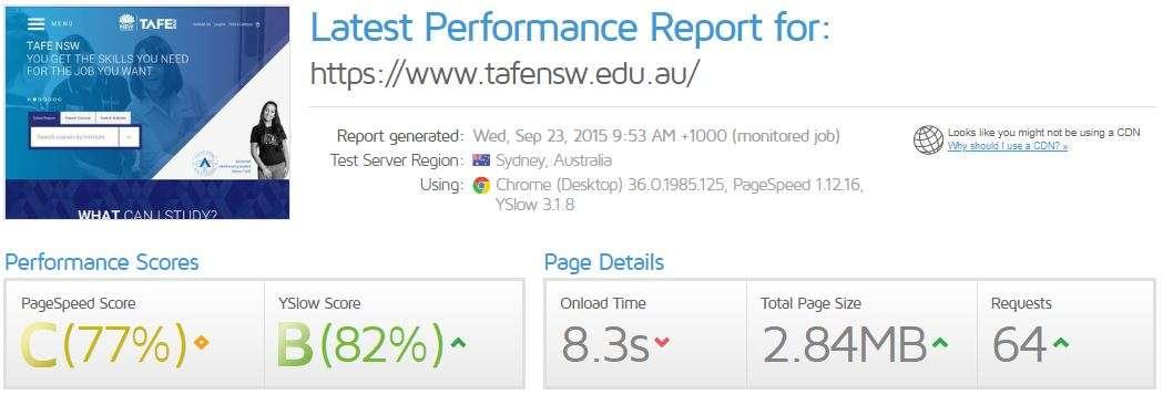 Fix Slow Website